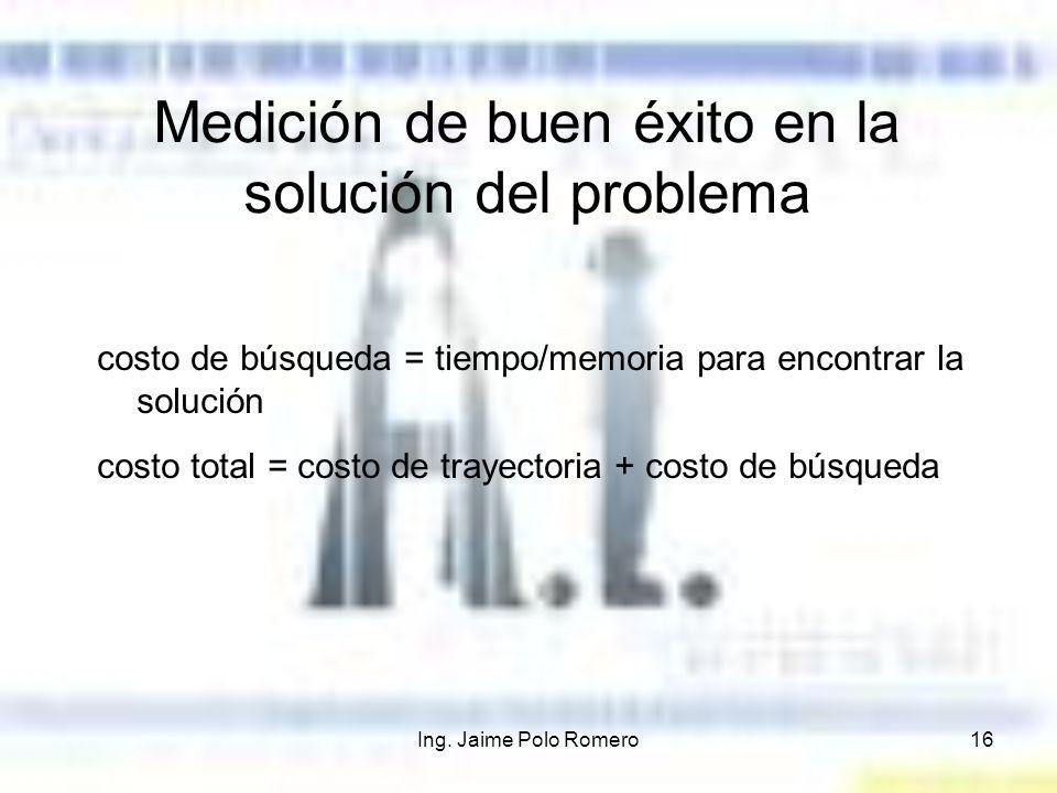 Ing. Jaime Polo Romero16 Medición de buen éxito en la solución del problema costo de búsqueda = tiempo/memoria para encontrar la solución costo total