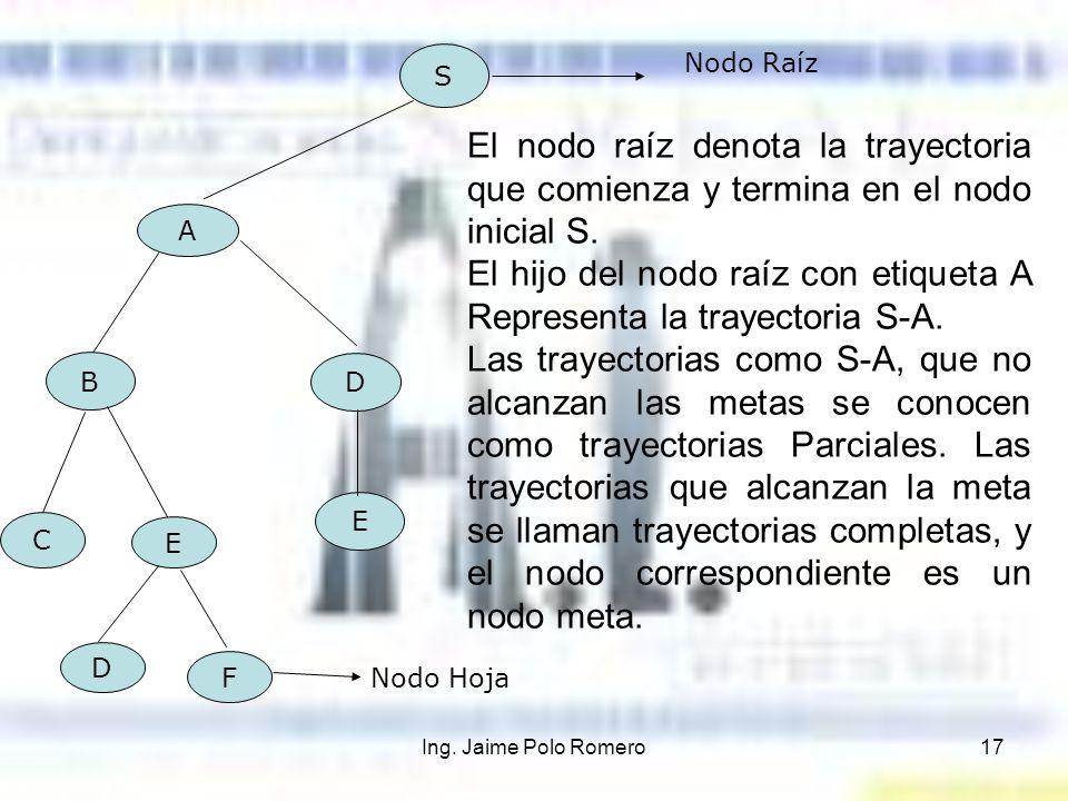 Ing. Jaime Polo Romero17 S A B C E D E D F Nodo Raíz Nodo Hoja El nodo raíz denota la trayectoria que comienza y termina en el nodo inicial S. El hijo
