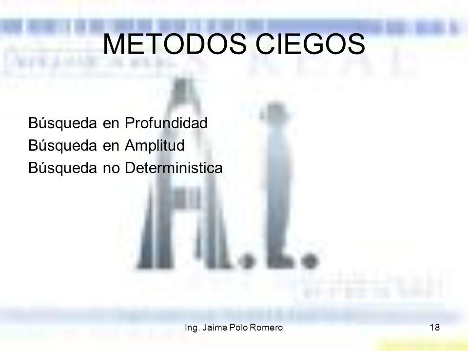Ing. Jaime Polo Romero18 METODOS CIEGOS Búsqueda en Profundidad Búsqueda en Amplitud Búsqueda no Deterministica