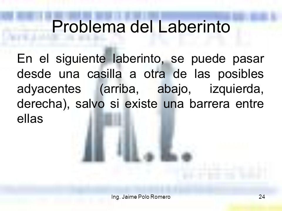 Ing. Jaime Polo Romero24 Problema del Laberinto En el siguiente laberinto, se puede pasar desde una casilla a otra de las posibles adyacentes (arriba,