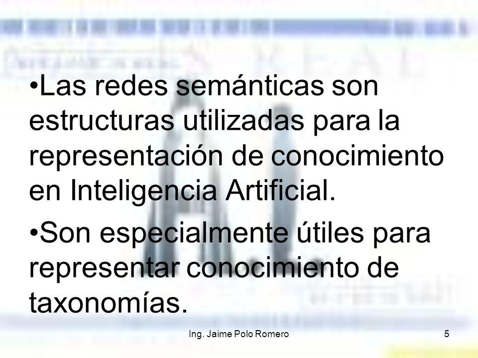 Ing. Jaime Polo Romero5 Las redes semánticas son estructuras utilizadas para la representación de conocimiento en Inteligencia Artificial. Son especia