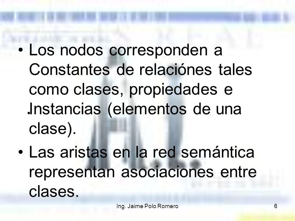 Ing. Jaime Polo Romero6 Los nodos corresponden a Constantes de relaciónes tales como clases, propiedades e Instancias (elementos de una clase). Las ar