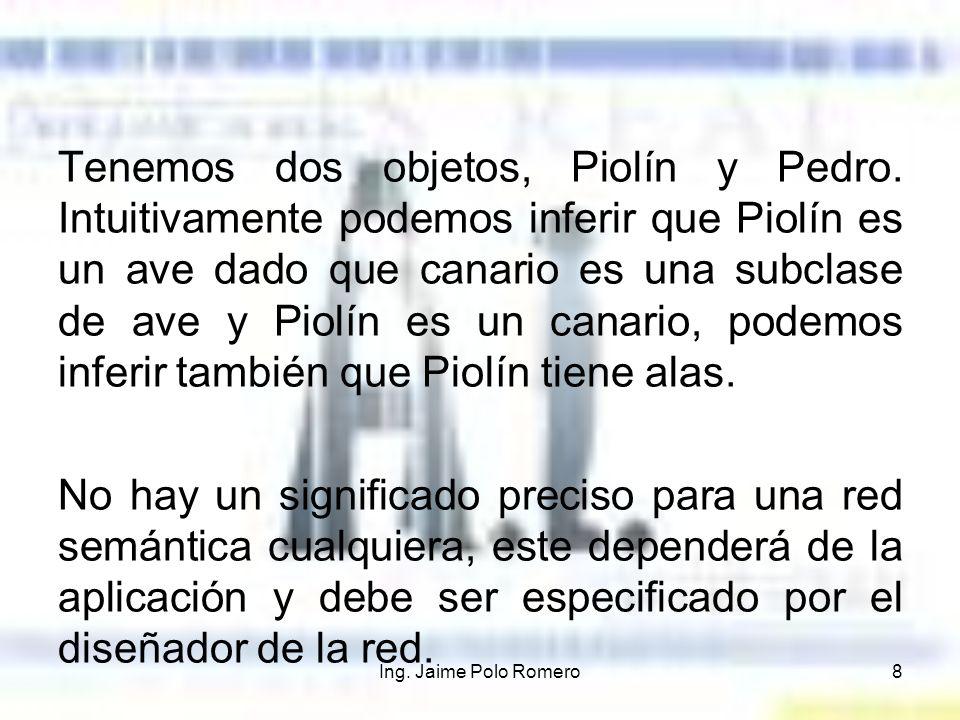 Ing. Jaime Polo Romero8 Tenemos dos objetos, Piolín y Pedro. Intuitivamente podemos inferir que Piolín es un ave dado que canario es una subclase de a