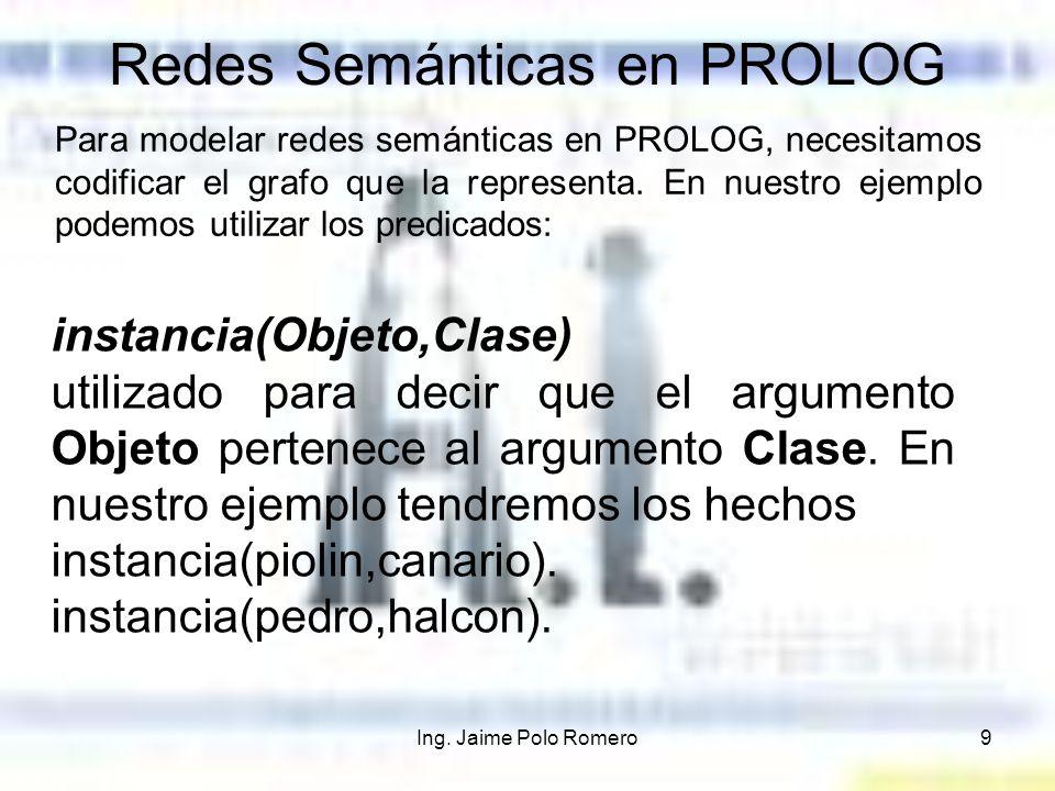 Ing. Jaime Polo Romero9 Redes Semánticas en PROLOG Para modelar redes semánticas en PROLOG, necesitamos codificar el grafo que la representa. En nuest