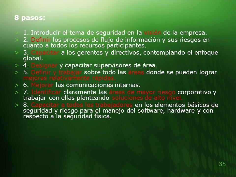 35 8 pasos: >1. Introducir el tema de seguridad en la visión de la empresa. >2. Definir los procesos de flujo de información y sus riesgos en cuanto a