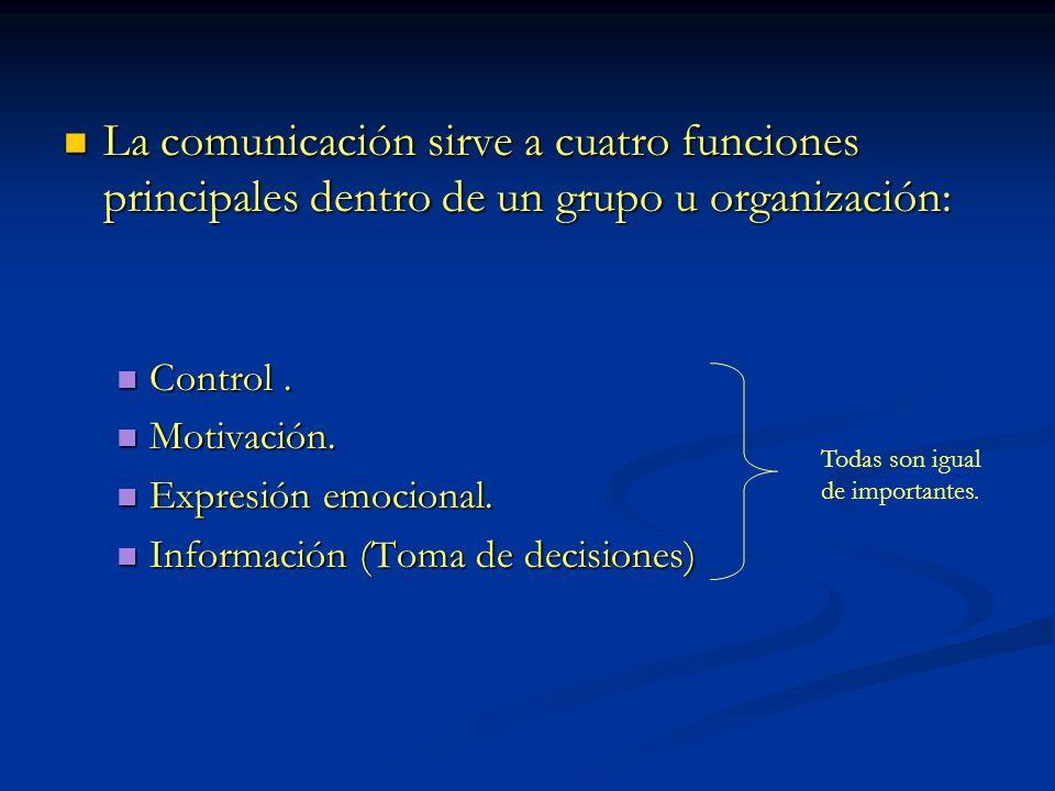 El Proceso de comunicación La comunicación es una proceso o flujo.