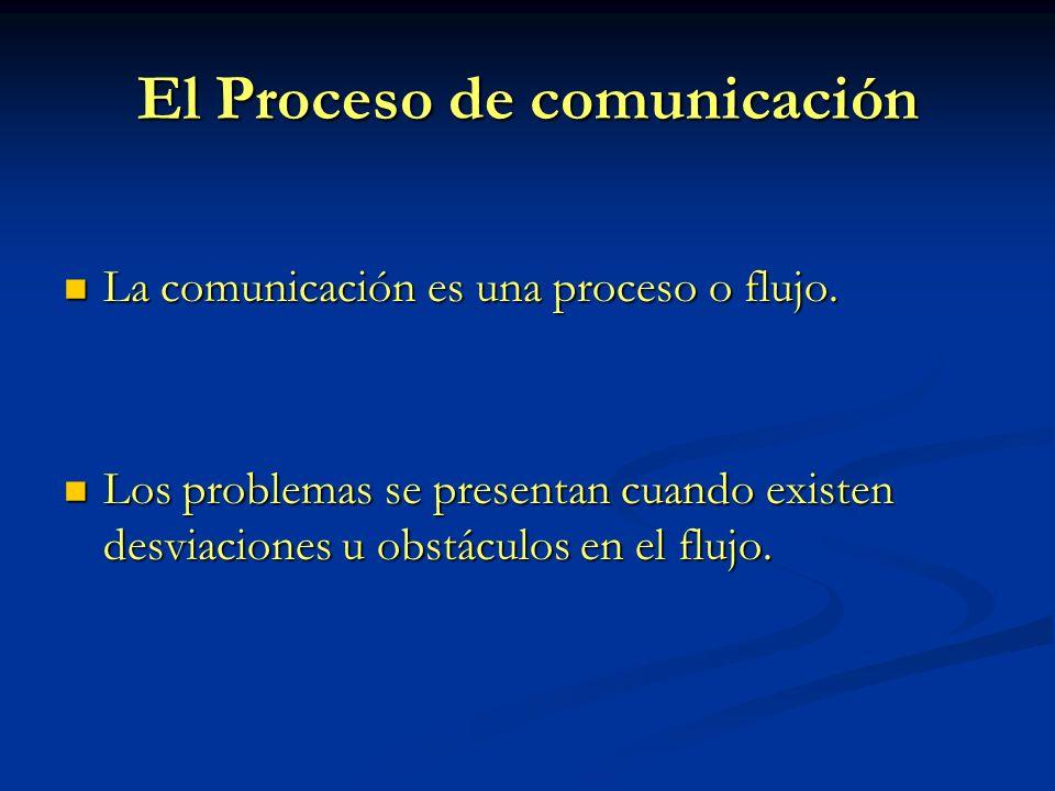 DEFINICIÓN COMUNICACIÓN Los pasos entre la fuente y un receptor que dan como resultado la transferencia y el entendimiento del significado.