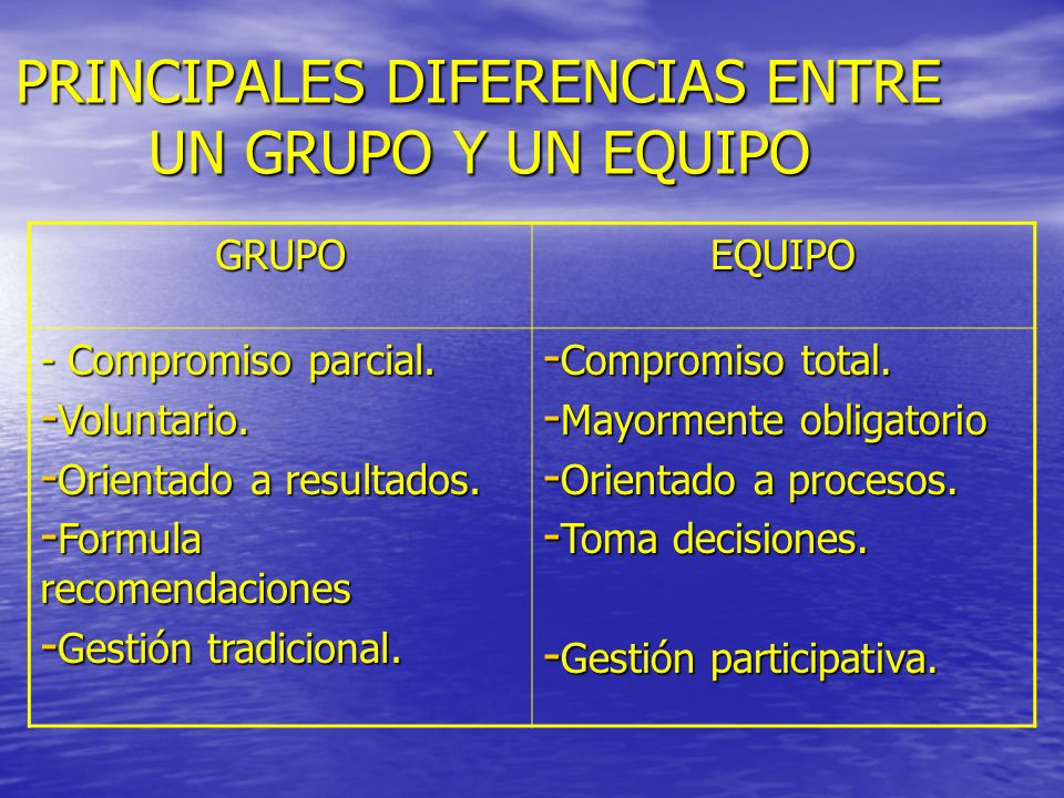 PRINCIPALES DIFERENCIAS ENTRE UN GRUPO Y UN EQUIPO GRUPOEQUIPO - Compromiso parcial. - Voluntario. - Orientado a resultados. - Formula recomendaciones