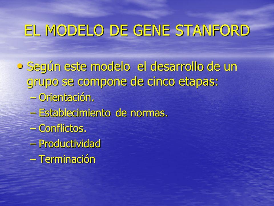 EL MODELO DE GENE STANFORD Según este modelo el desarrollo de un grupo se compone de cinco etapas: Según este modelo el desarrollo de un grupo se comp