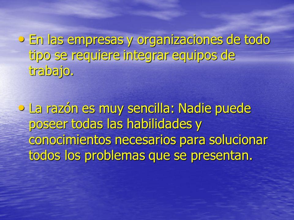 En las empresas y organizaciones de todo tipo se requiere integrar equipos de trabajo. En las empresas y organizaciones de todo tipo se requiere integ