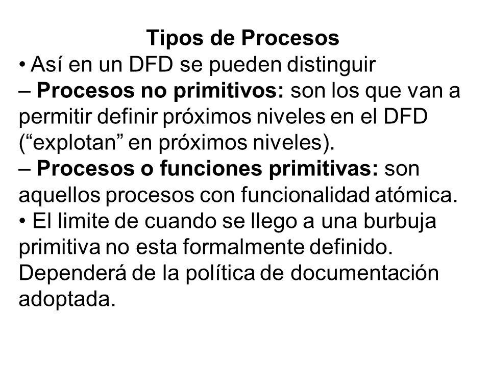 Tipos de Procesos Así en un DFD se pueden distinguir – Procesos no primitivos: son los que van a permitir definir próximos niveles en el DFD (explotan