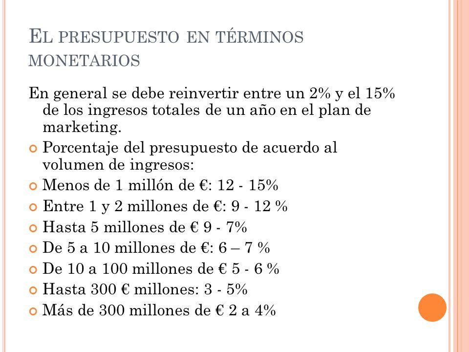 E L PRESUPUESTO EN TÉRMINOS MONETARIOS En general se debe reinvertir entre un 2% y el 15% de los ingresos totales de un año en el plan de marketing. P