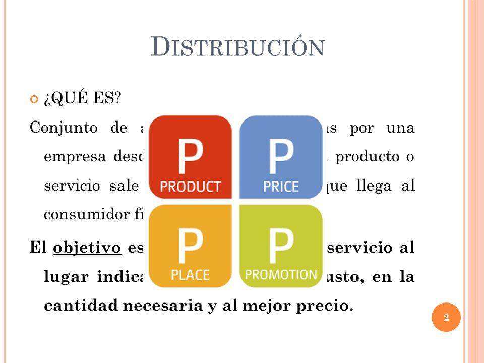 E LEMENTOS POLÍTICA DE DISTRIBUCIÓN 4 elementos configuran la política de distribución: Canales de distribución: Los agentes implicados en el proceso de mover los productos desde el proveedor hasta el consumidor.