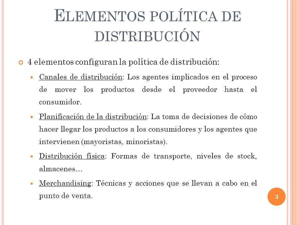 T IPOS DE CANALES DE DISTRIBUCIÓN Cada intermediario constituye un nivel de canal: 1.