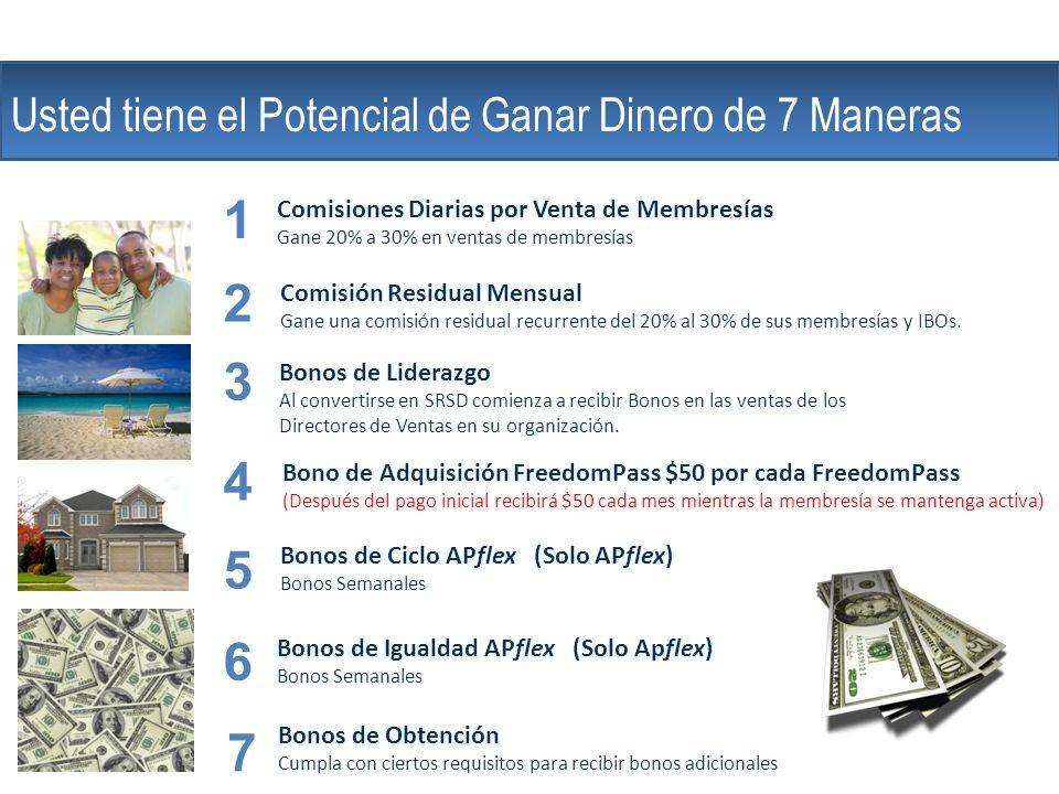 The Company Usted tiene el Potencial de Ganar Dinero de 7 Maneras Bono de Adquisición FreedomPass $50 por cada FreedomPass (Después del pago inicial recibirá $50 cada mes mientras la membresía se mantenga activa) Bonos de Ciclo APflex (Solo APflex) Bonos Semanales Bonos de Igualdad APflex (Solo Apflex) Bonos Semanales Comisiones Diarias por Venta de Membresías Gane 20% a 30% en ventas de membresías Comisión Residual Mensual Gane una comisión residual recurrente del 20% al 30% de sus membresías y IBOs.