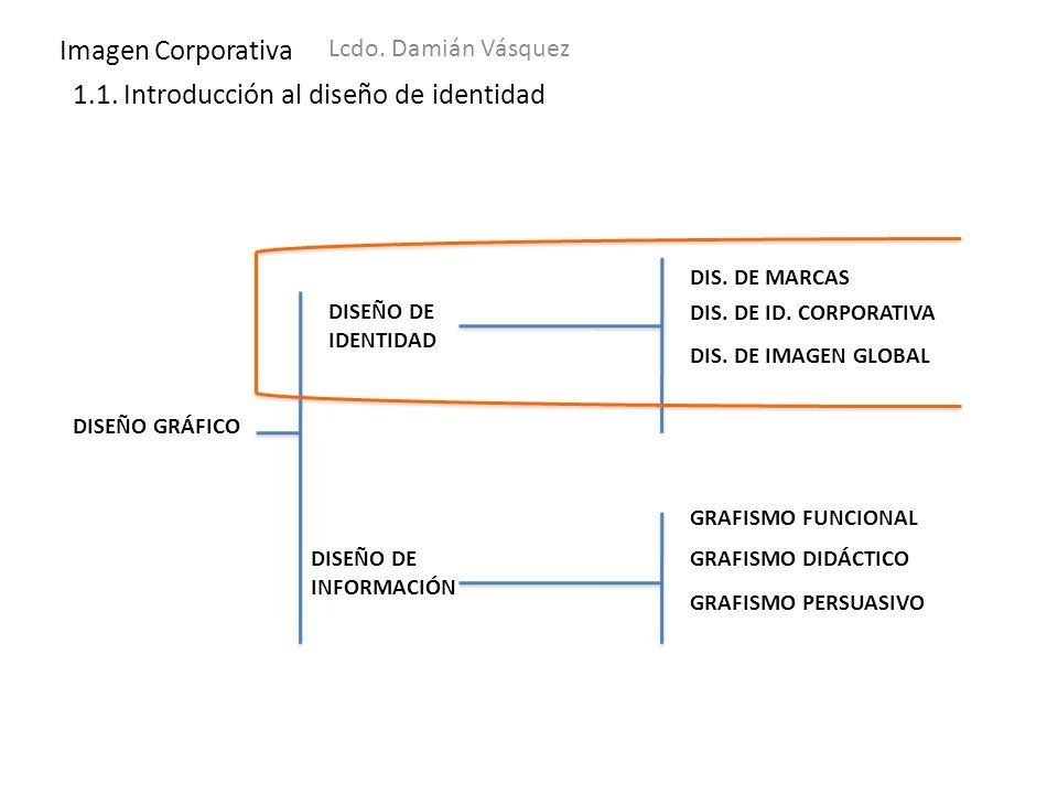 Imagen Corporativa Lcdo. Damián Vásquez 1.1. Introducción al diseño de identidad DISEÑO GRÁFICO DISEÑO DE IDENTIDAD DISEÑO DE INFORMACIÓN DIS. DE MARC