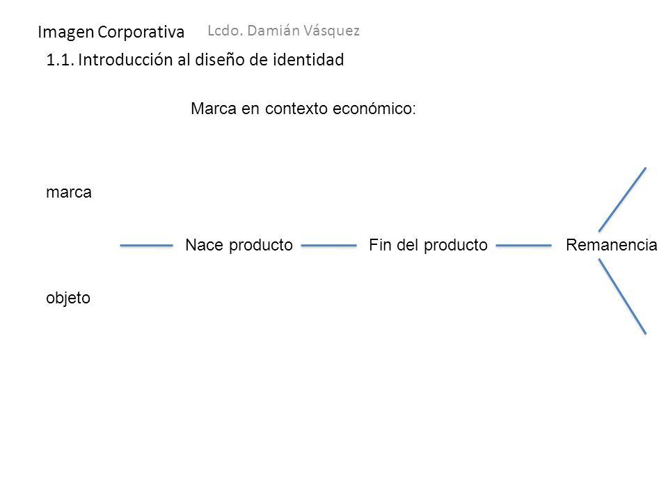 Imagen Corporativa Lcdo. Damián Vásquez 1.1. Introducción al diseño de identidad Marca en contexto económico: Nace producto marca objeto Fin del produ