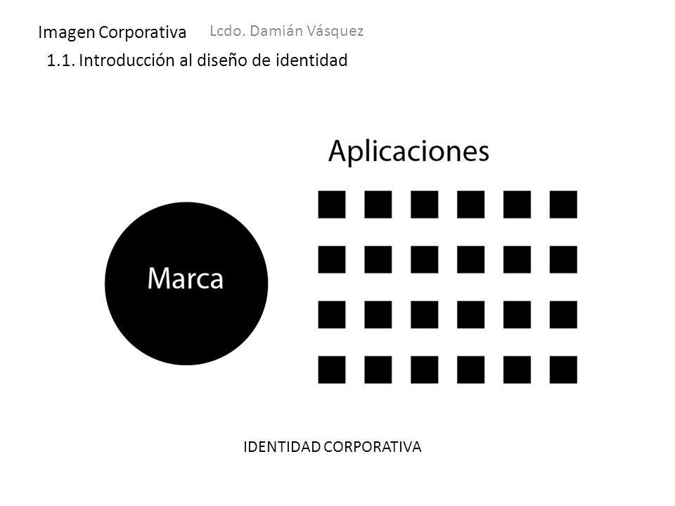 Imagen Corporativa Lcdo. Damián Vásquez 1.1. Introducción al diseño de identidad IDENTIDAD CORPORATIVA