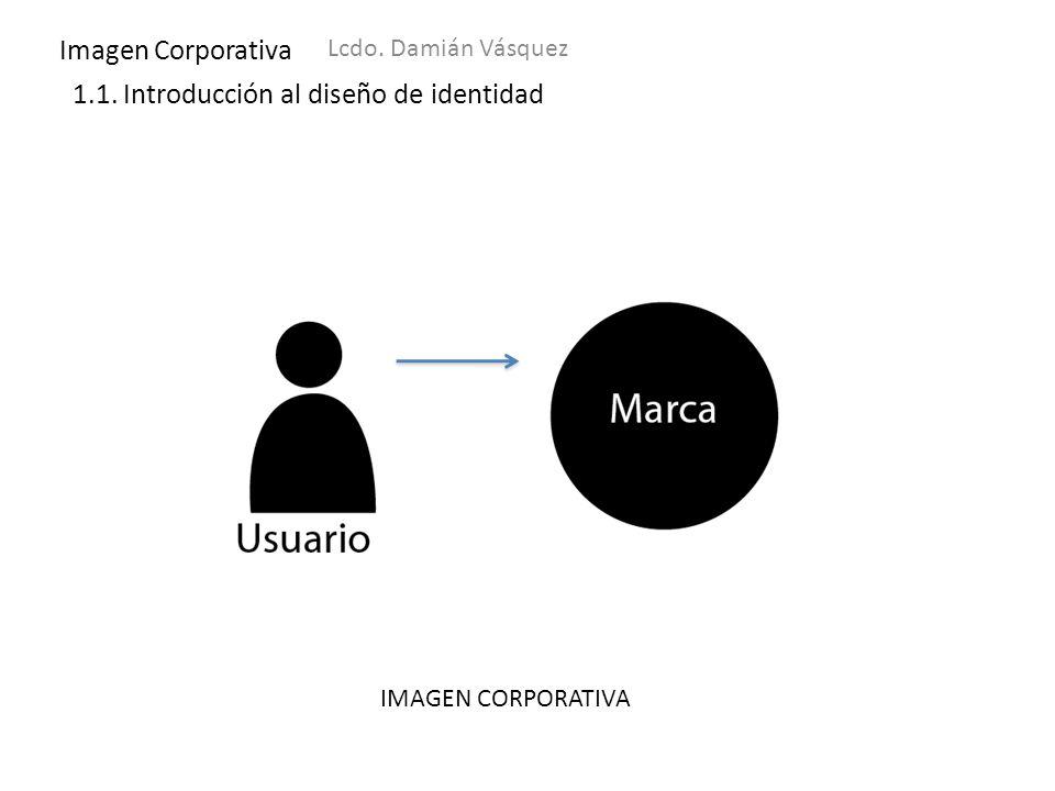 Imagen Corporativa Lcdo. Damián Vásquez 1.1. Introducción al diseño de identidad IMAGEN CORPORATIVA
