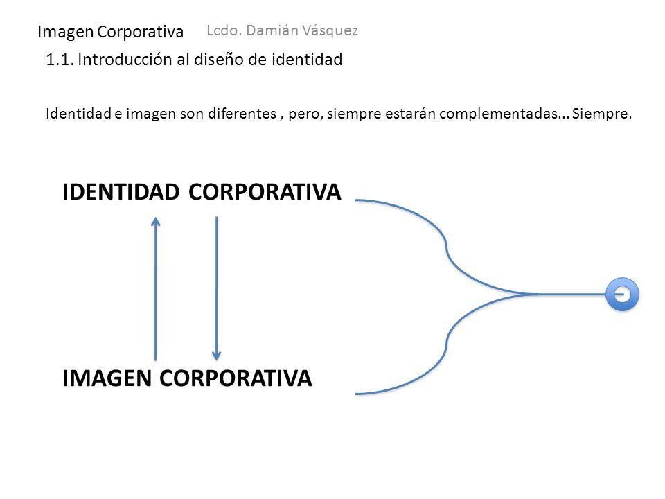 Imagen Corporativa Lcdo. Damián Vásquez 1.1. Introducción al diseño de identidad IDENTIDAD CORPORATIVA IMAGEN CORPORATIVA Identidad e imagen son difer