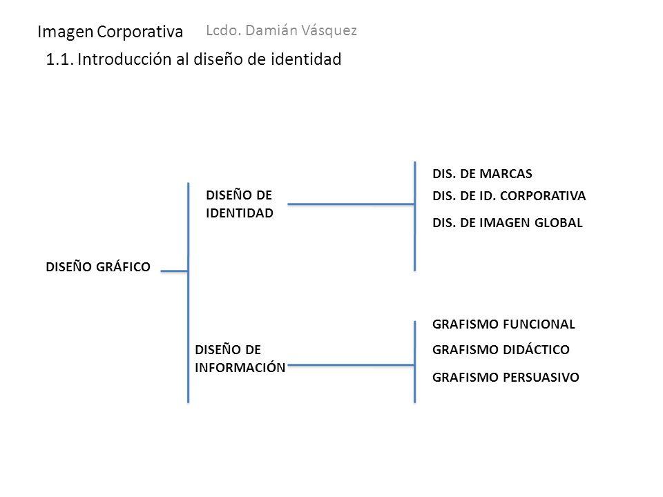 Imagen Corporativa Lcdo. Damián Vásquez 1.1. Introducción al diseño de identidad Que marcamos?