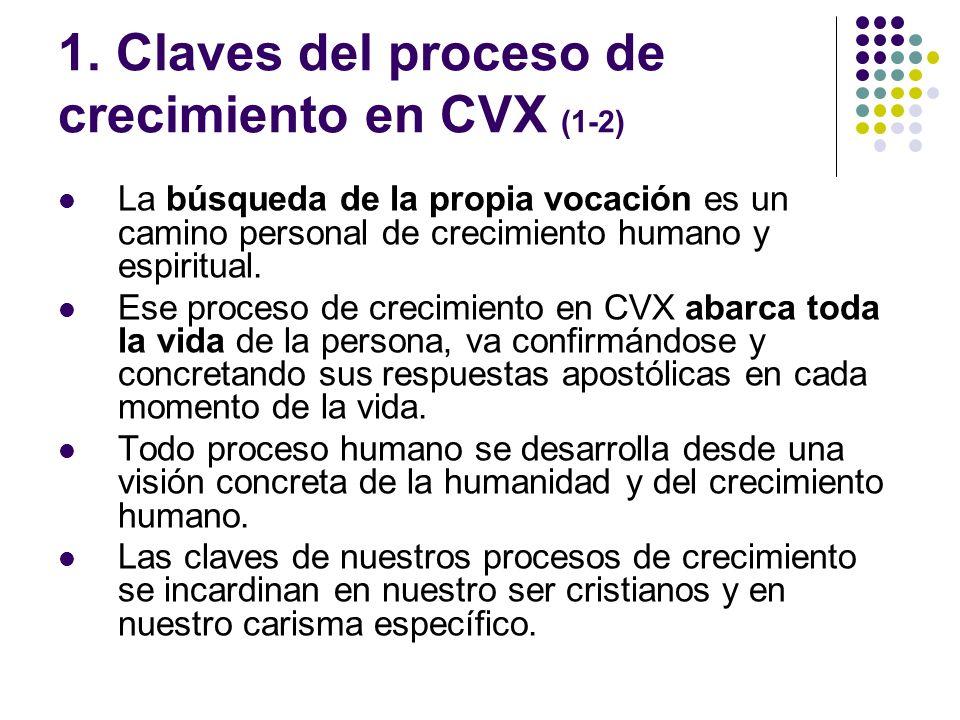 1. Claves del proceso de crecimiento en CVX (1-2) La búsqueda de la propia vocación es un camino personal de crecimiento humano y espiritual. Ese proc
