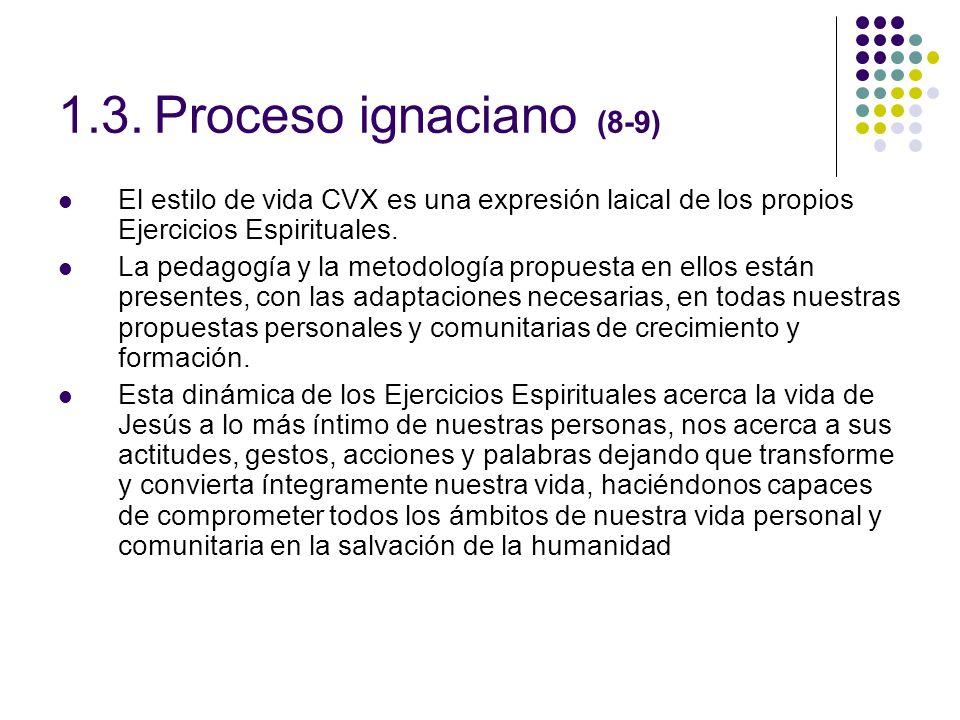 1.3.Proceso ignaciano (8-9) El estilo de vida CVX es una expresión laical de los propios Ejercicios Espirituales. La pedagogía y la metodología propue