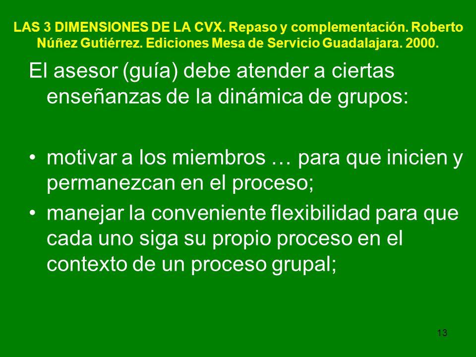 13 LAS 3 DIMENSIONES DE LA CVX.Repaso y complementación.