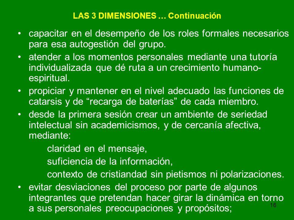 16 LAS 3 DIMENSIONES … Continuación capacitar en el desempeño de los roles formales necesarios para esa autogestión del grupo.