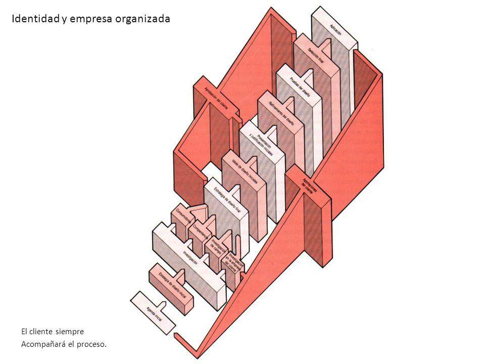 Identidad y empresa organizada El cliente siempre Acompañará el proceso.