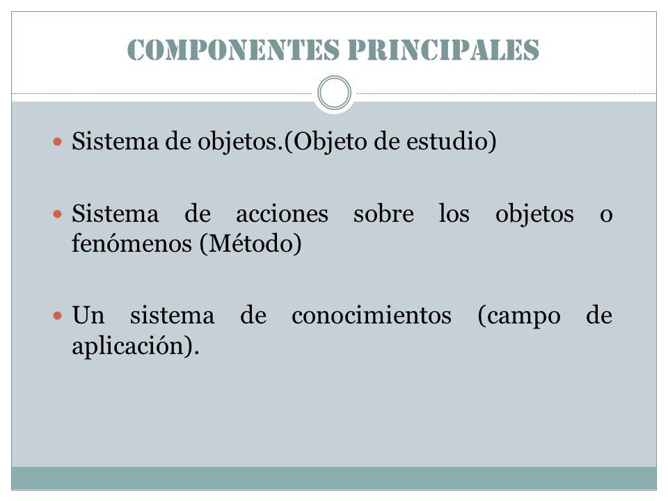 Componentes principales Sistema de objetos.(Objeto de estudio) Sistema de acciones sobre los objetos o fenómenos (Método) Un sistema de conocimientos (campo de aplicación).