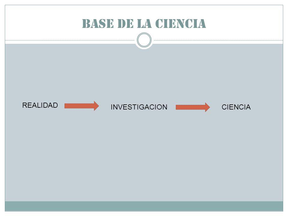 Base de la ciencia INVESTIGACION REALIDAD CIENCIA