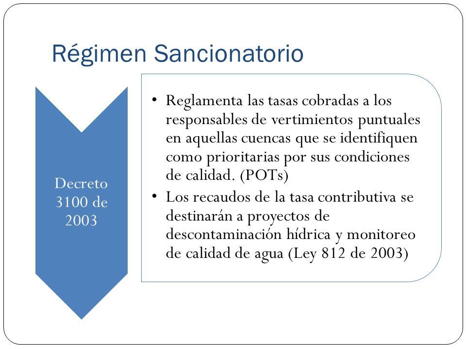 Régimen Sancionatorio Decreto 3100 de 2003 Reglamenta las tasas cobradas a los responsables de vertimientos puntuales en aquellas cuencas que se ident