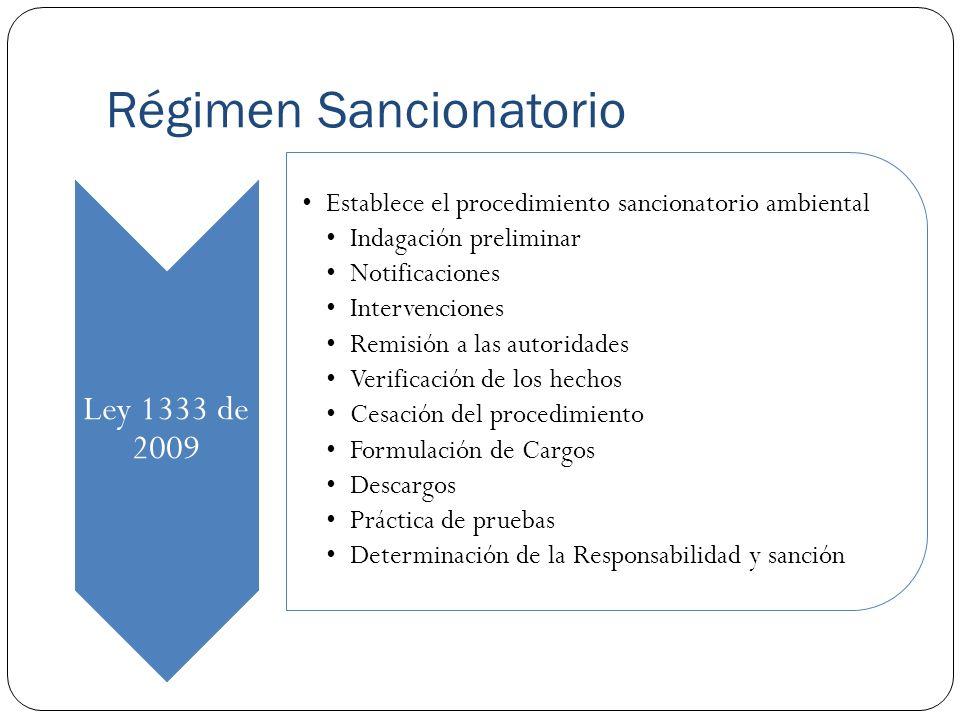 Régimen Sancionatorio Ley 1333 de 2009 Establece el procedimiento sancionatorio ambiental Indagación preliminar Notificaciones Intervenciones Remisión