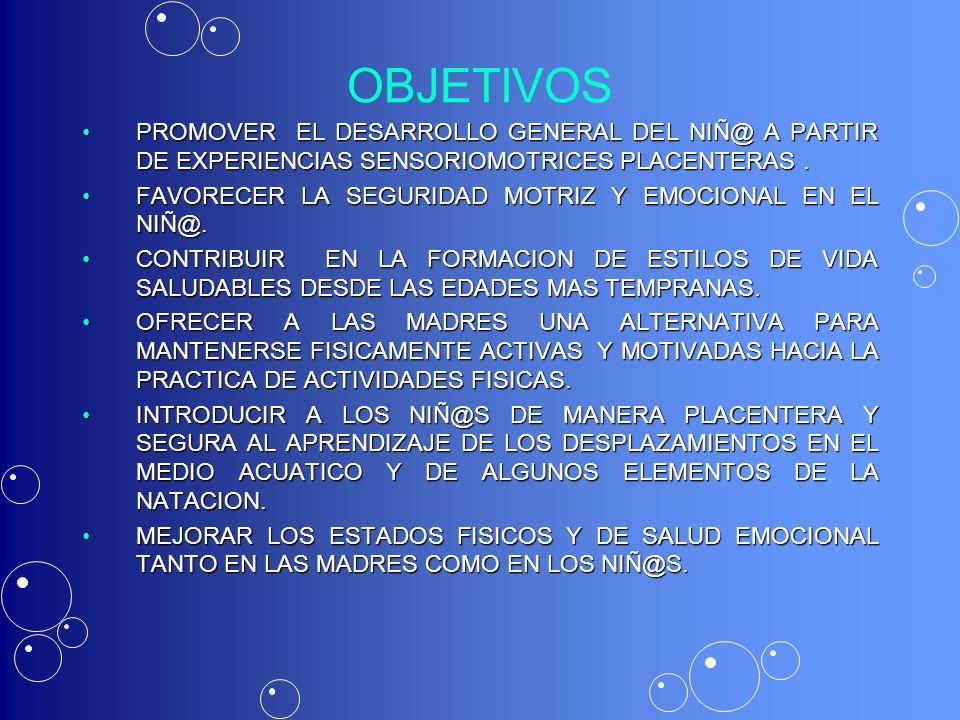 OBJETIVOS PROMOVER EL DESARROLLO GENERAL DEL NIÑ@ A PARTIR DE EXPERIENCIAS SENSORIOMOTRICES PLACENTERAS.PROMOVER EL DESARROLLO GENERAL DEL NIÑ@ A PART
