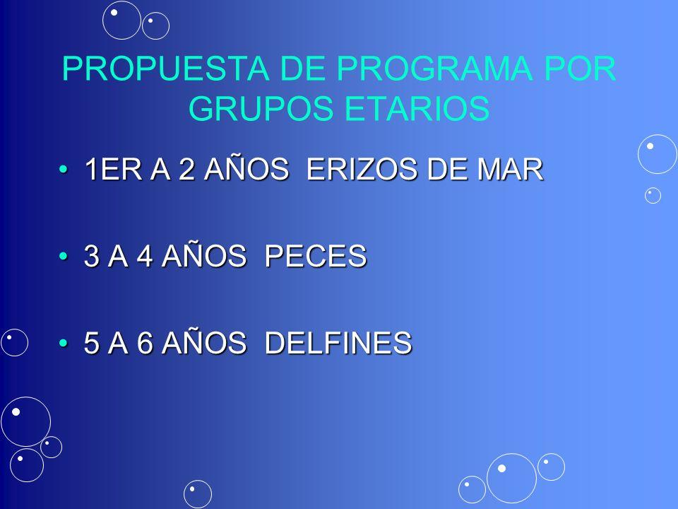PROPUESTA DE PROGRAMA POR GRUPOS ETARIOS 1ER A 2 AÑOS ERIZOS DE MAR1ER A 2 AÑOS ERIZOS DE MAR 3 A 4 AÑOS PECES3 A 4 AÑOS PECES 5 A 6 AÑOS DELFINES5 A