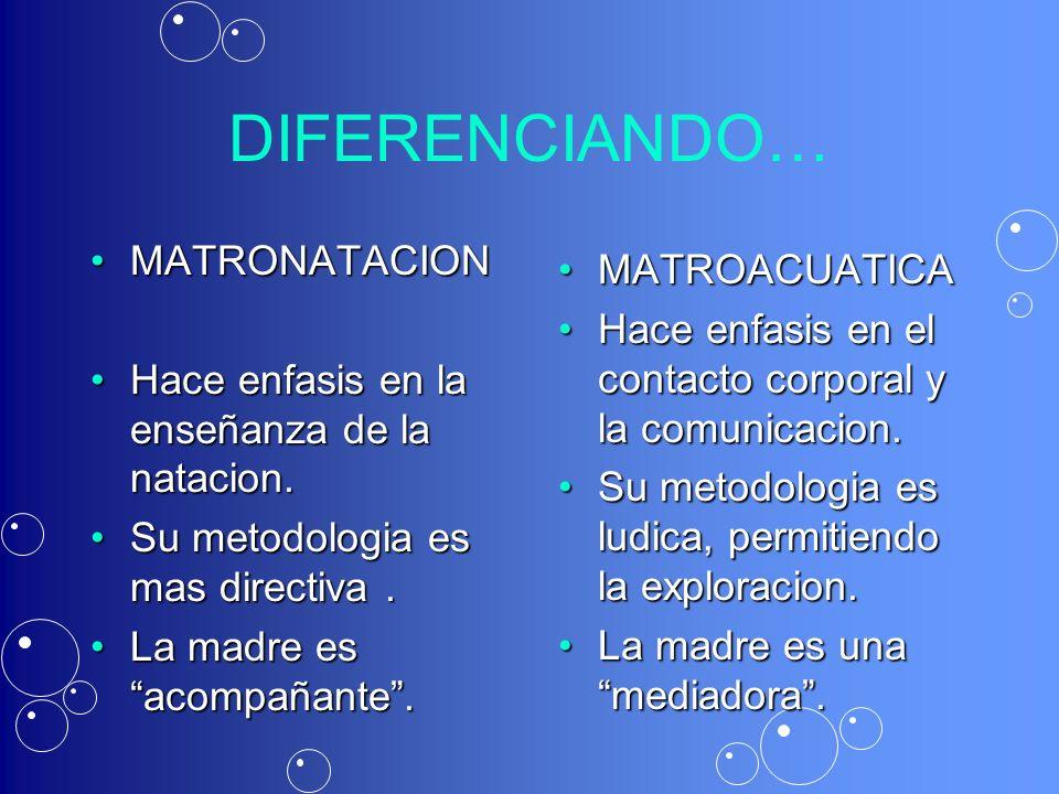 DIFERENCIANDO… MATRONATACIONMATRONATACION Hace enfasis en la enseñanza de la natacion.Hace enfasis en la enseñanza de la natacion. Su metodologia es m