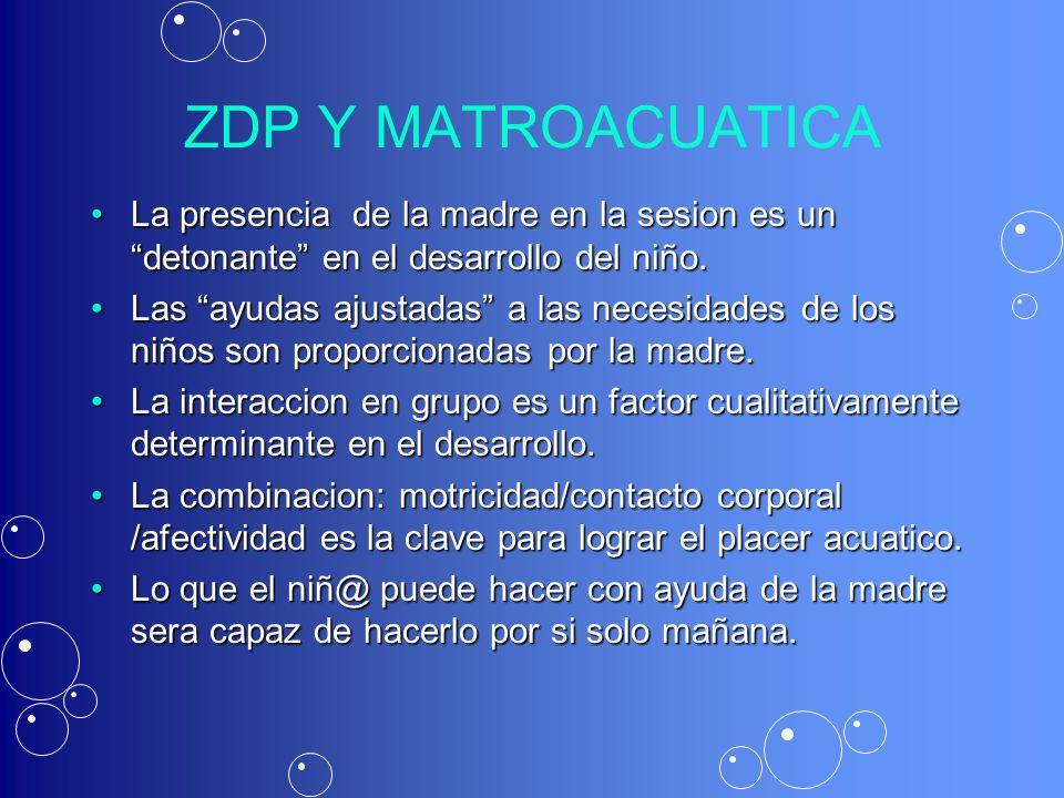 ZDP Y MATROACUATICA La presencia de la madre en la sesion es un detonante en el desarrollo del niño.La presencia de la madre en la sesion es un detona