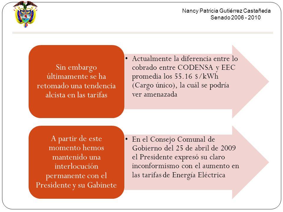 Nancy Patricia Gutiérrez Castañeda Senado 2006 - 2010 Actualmente la diferencia entre lo cobrado entre CODENSA y EEC promedia los 55.16 $/kWh (Cargo único), la cuál se podría ver amenazada Sin embargo últimamente se ha retomado una tendencia alcista en las tarifas En el Consejo Comunal de Gobierno del 25 de abril de 2009 el Presidente expresó su claro inconformismo con el aumento en las tarifas de Energía Eléctrica A partir de este momento hemos mantenido una interlocución permanente con el Presidente y su Gabinete