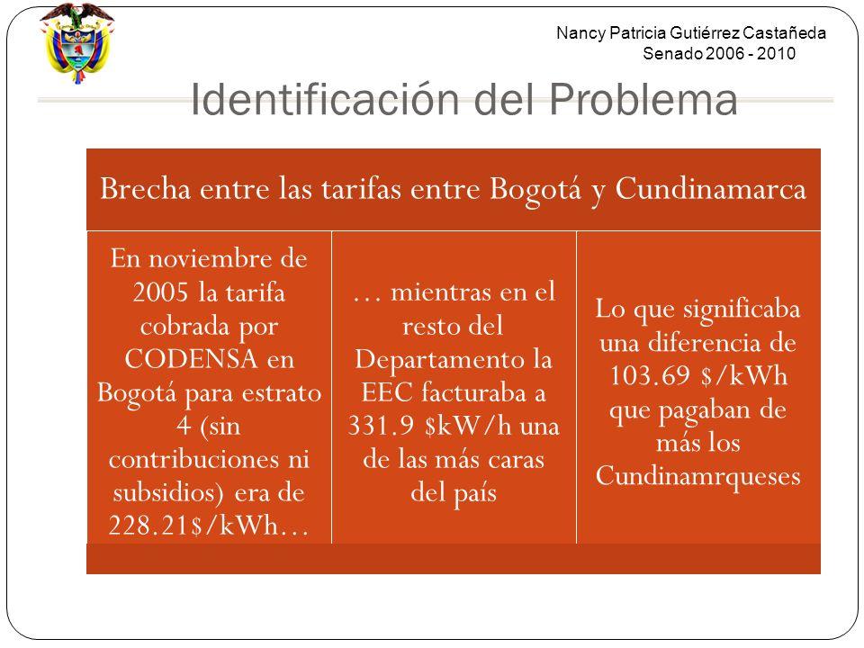 Nancy Patricia Gutiérrez Castañeda Senado 2006 - 2010 Identificación del Problema Brecha entre las tarifas entre Bogotá y Cundinamarca En noviembre de 2005 la tarifa cobrada por CODENSA en Bogotá para estrato 4 (sin contribuciones ni subsidios) era de 228.21$/kWh… … mientras en el resto del Departamento la EEC facturaba a 331.9 $kW/h una de las más caras del país Lo que significaba una diferencia de 103.69 $/kWh que pagaban de más los Cundinamrqueses
