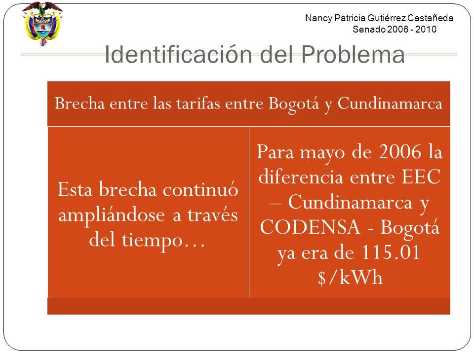 Nancy Patricia Gutiérrez Castañeda Senado 2006 - 2010 Identificación del Problema Brecha entre las tarifas entre Bogotá y Cundinamarca Esta brecha continuó ampliándose a través del tiempo… Para mayo de 2006 la diferencia entre EEC – Cundinamarca y CODENSA - Bogotá ya era de 115.01 $/kWh