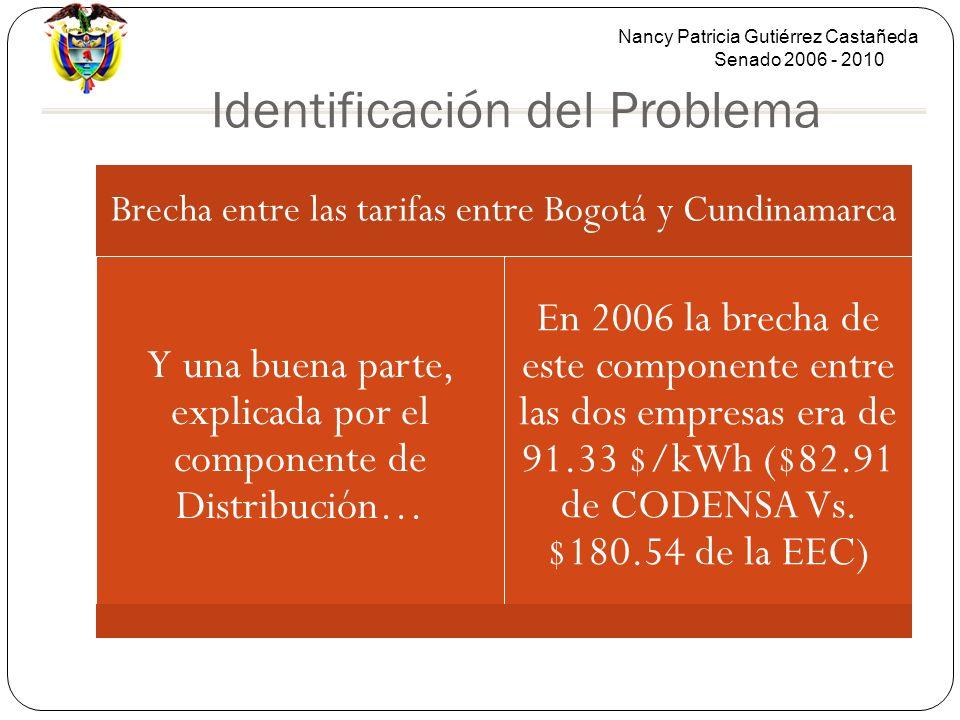 Nancy Patricia Gutiérrez Castañeda Senado 2006 - 2010 Identificación del Problema Brecha entre las tarifas entre Bogotá y Cundinamarca Y una buena parte, explicada por el componente de Distribución… En 2006 la brecha de este componente entre las dos empresas era de 91.33 $/kWh ($82.91 de CODENSA Vs.