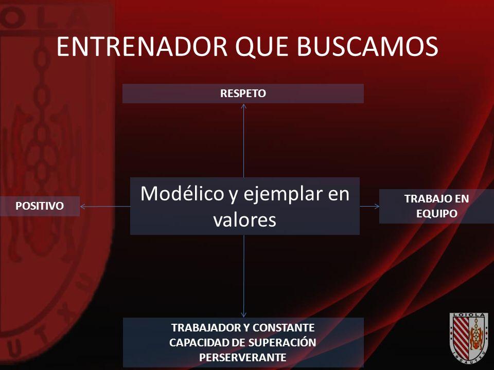 ENTRENADOR QUE BUSCAMOS Modélico y ejemplar en valores RESPETO TRABAJADOR Y CONSTANTE CAPACIDAD DE SUPERACIÓN PERSERVERANTE POSITIVO TRABAJO EN EQUIPO