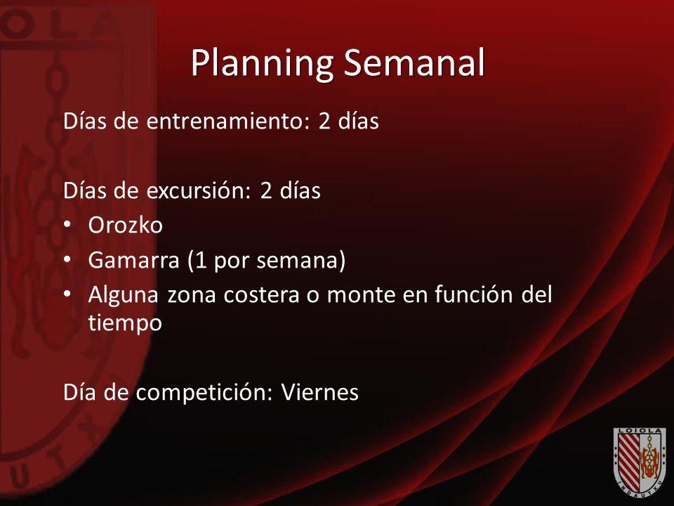 Planning Semanal Días de entrenamiento: 2 días Días de excursión: 2 días Orozko Gamarra (1 por semana) Alguna zona costera o monte en función del tiem