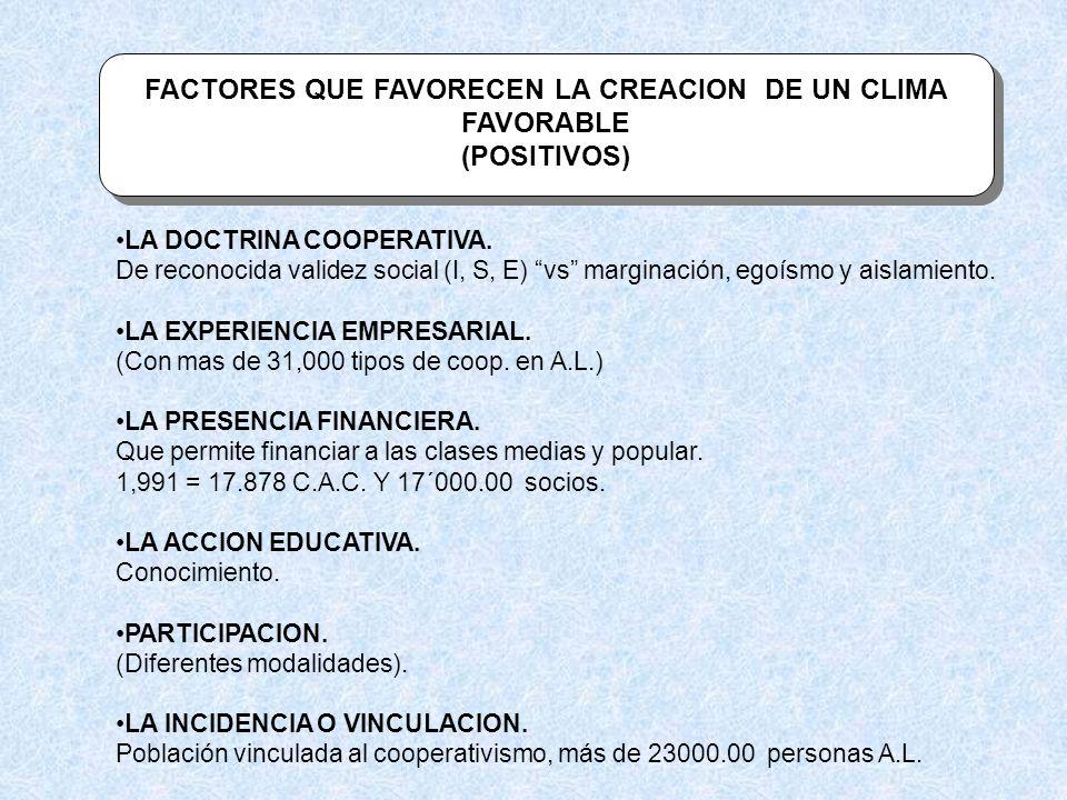 FACTORES QUE FAVORECEN LA CREACION DE UN CLIMA FAVORABLE (POSITIVOS) LA DOCTRINA COOPERATIVA. De reconocida validez social (I, S, E) vs marginación, e