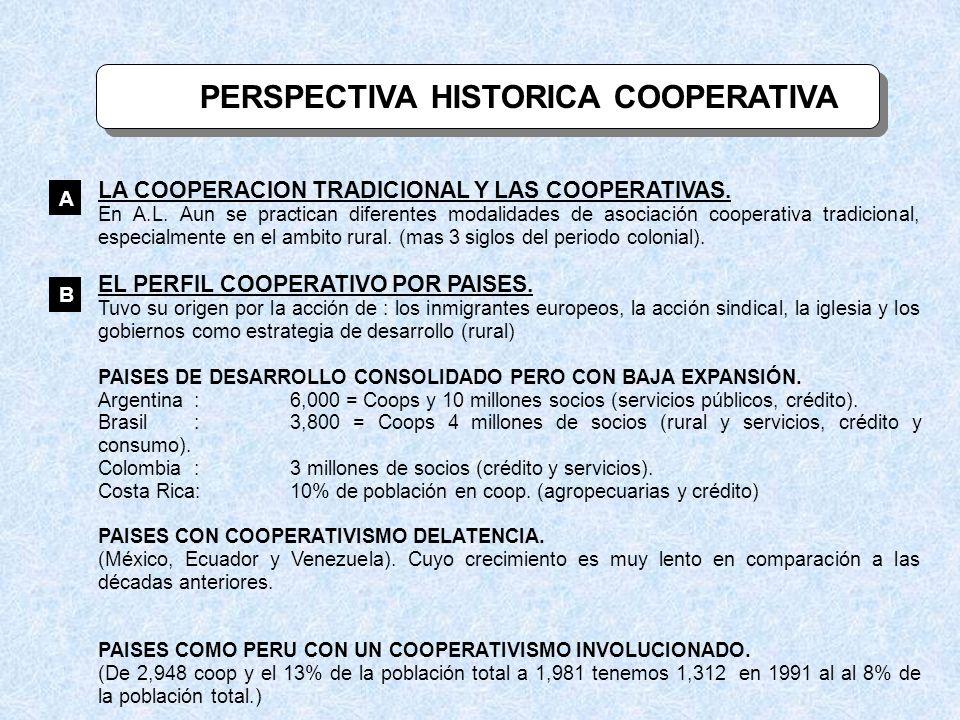 PERSPECTIVA HISTORICA COOPERATIVA LA COOPERACION TRADICIONAL Y LAS COOPERATIVAS. En A.L. Aun se practican diferentes modalidades de asociación coopera