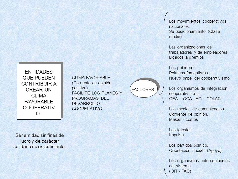 FACTORES QUE FAVORECEN LA CREACION DE UN CLIMA FAVORABLE (POSITIVOS) LA DOCTRINA COOPERATIVA.