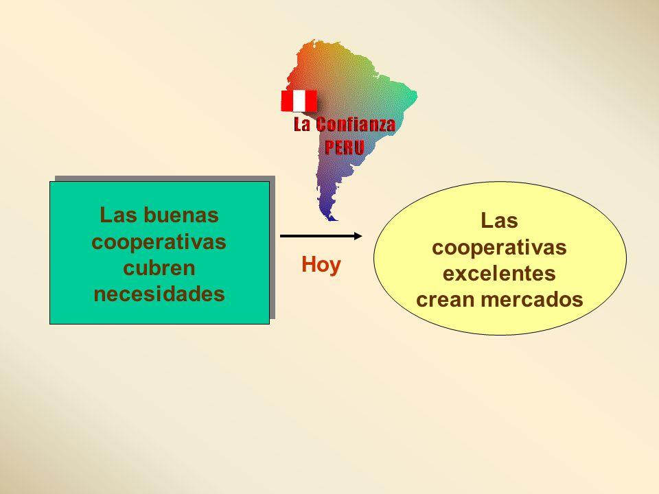Las buenas cooperativas cubren necesidades Las cooperativas excelentes crean mercados Hoy