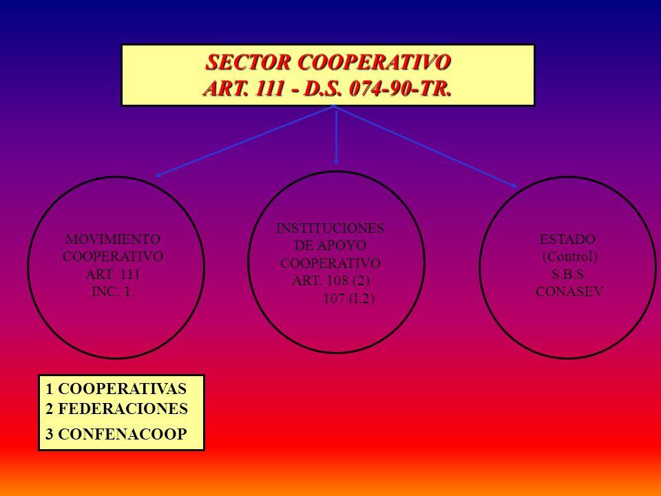 SECTOR COOPERATIVO ART. 111 - D.S. 074-90-TR. MOVIMIENTO COOPERATIVO ART. 111 INC. 1. INSTITUCIONES DE APOYO COOPERATIVO ART. 108 (2) 107 (I.2) ESTADO