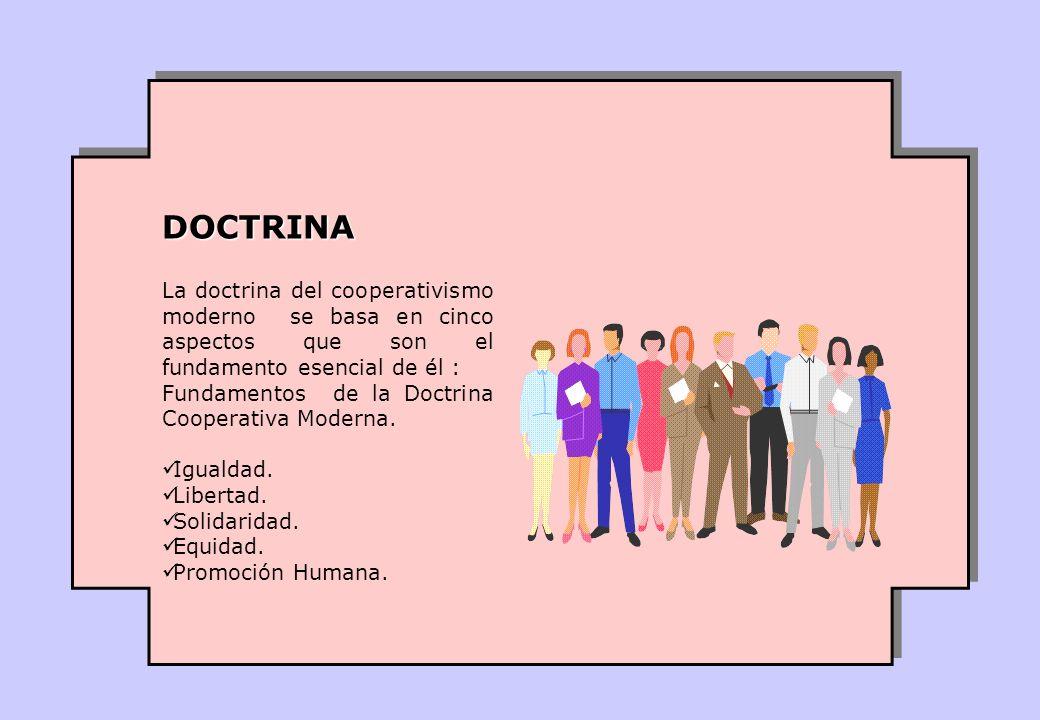 La doctrina del cooperativismo moderno se basa en cinco aspectos que son el fundamento esencial de él : Fundamentos de la Doctrina Cooperativa Moderna.